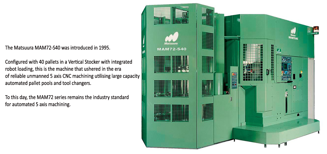 Image for 25 Years of Matsuura Automated Tower Pallet Systems